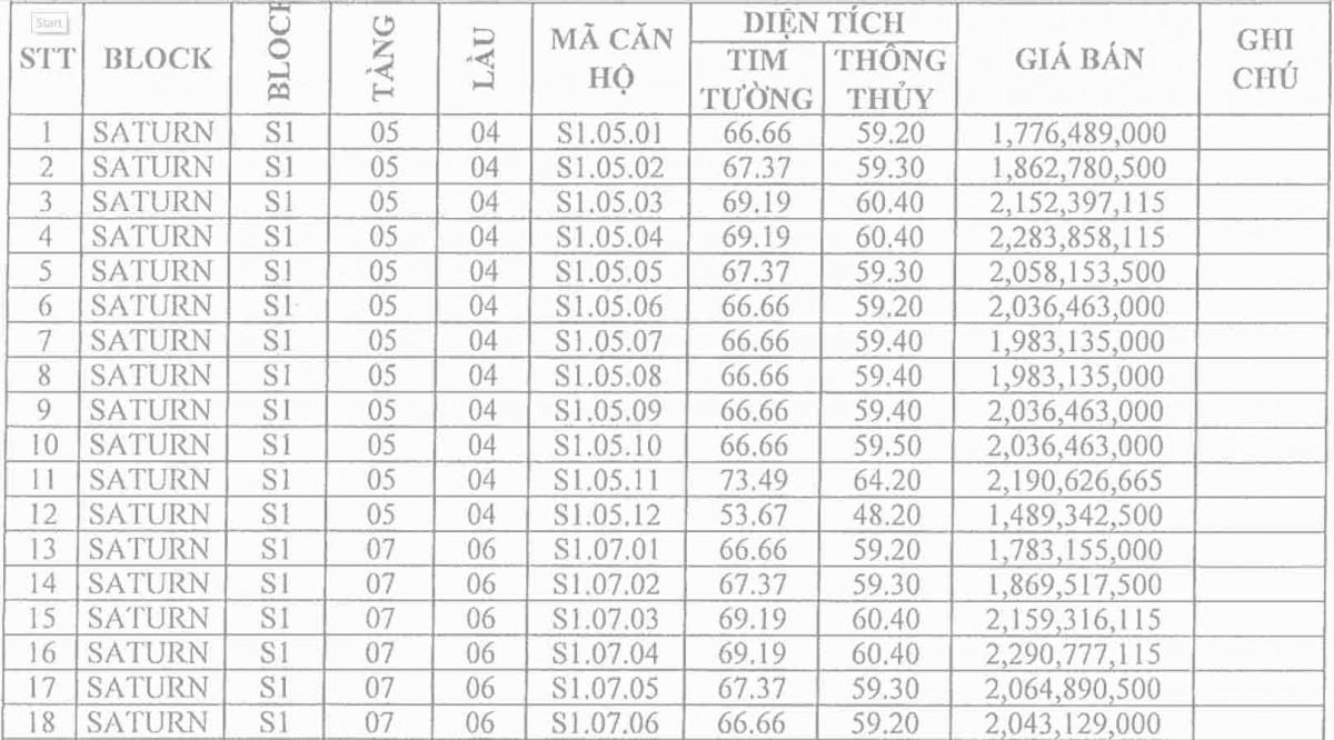 Bảng giá căn hộ the pegasuite 3 quận 7
